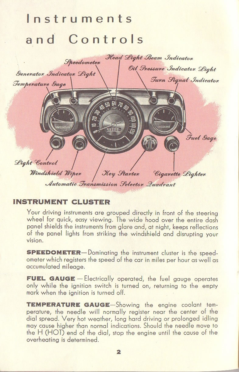 Page 2. Instruments and controls